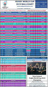A Free Rugby World Cup 2019 Wall Chart A Free Downloadable