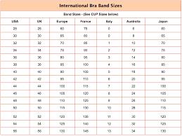 Uk Bra Conversion Chart Bra Size Conversion Chart Bra Size Converter Bra Size