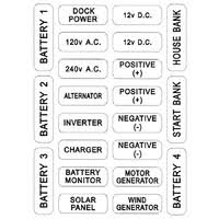 Image result for how to label electrical panel