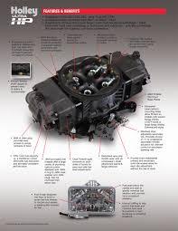 Holley 0 80805hb Ultra Xp Gas 950 Cfm 4 Barrel Carburetor