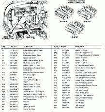 jeep grand cherokee laredo stereo wiring diagram wiring diagram 96 jeep grand cherokee laredo stereo wiring diagram