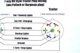 pin plug 6 pin plug wiring diagram wire center \u2022 6 pin flat trailer plug wiring diagram pin plug 6 pin plug wiring diagram images gallery