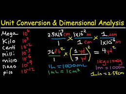 Rpm To G Conversion Chart Metric System Review Unit Conversion Measurement Tables Dimensional Analysis