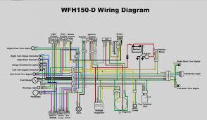 150cc tank wiring diagram all wiring diagram 150cc scooter wiring diagram wiring diagrams best honda 49cc scooter wiring diagram 150cc tank wiring diagram