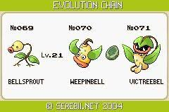 Pin By Anita Thorat On Pokemon Evolution Chart Pokemon