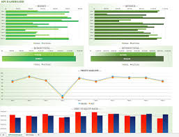 Excel 2007 Templates Free Download Excel Templates Free Download 2007 Chart Ms 2013 Recruitment