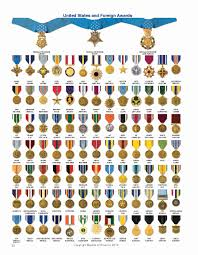 Medals And Ribbons Chart 18 Particular Us Navy Ribbon Chart