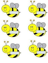 Right Beehive Behavior Chart 2019