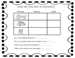 Teaching Tally Charts Tally Chart Frequency Table And Line Plots