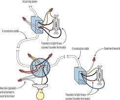in the three way switch scenario shown above the fixture is placed between the