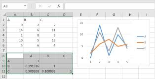 Correlation In Excel Easy Excel Tutorial