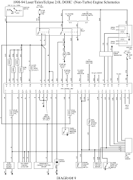 1998 mitsubishi eclipse wiring diagram 1999 and webtor me ZX9 Wiring-Diagram repair guides best of 1998 mitsubishi eclipse wiring diagram throughout