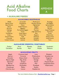 Food Celery Chart Acid Alkaline Food Charts