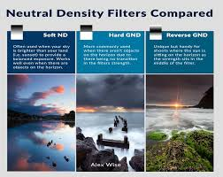 Long Exposure Filters Buying Guide Alex Wise Photography