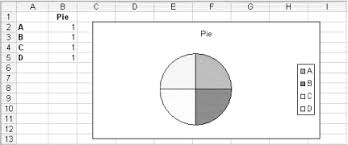 Why Would You Explode A Slice On A Pie Chart Hack 50 Explode A Single Slice From A Pie Chart Excel
