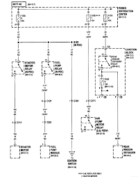 my 2005 dodge stratus keeps blowing the 8 fuse (fuel start) 2005 Dodge Stratus Fuse Box Diagram if the fuse holds ok (won't pop), replace the fuel pump relay only perform the same test if it blows now, you know it's the fuel pump relay or the fuel 2004 dodge stratus fuse box diagram