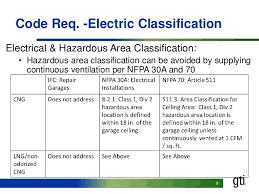 Electrical Electrical Zone Classification