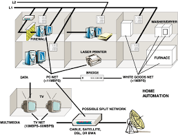 cat5 home network wiring diagram cat5 image wiring home ethernet network design home and landscaping design on cat5 home network wiring diagram