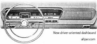 plymouth chrysler and dodge cars of 1967 belvedere fury height 316 plymouth fury driver oriented dashboard