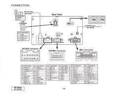subaru forester speaker wiring data wiring diagrams \u2022 99 Subaru Forester Interior Diagram at 2014 Subaru Forester Wiring Diagram