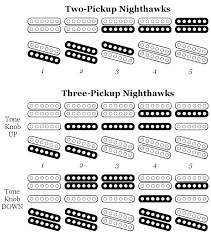 gibson nighthawk pickup selection map for original 1990s gibson usa nighthawks