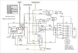 sea doo wiring diagrams wiring diagrams favorites sea doo wiring diagrams wiring diagram repair guides sea doo bombardier wiring diagram 1995 sea doo