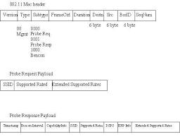 802 11 frame format 802 11 tutorial