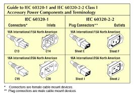 Iec Power Connector Chart Gbpusdchart Com