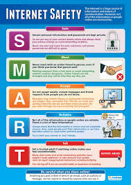 Internet Safety Technology And Computing Posters Gloss Paper Measuring 33 X 23 5 Ict Charts For The Classroom Education Charts By Daydream