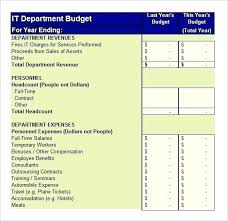Simple Weekly Budget Template Business Plan Free New Hotel Sample ...