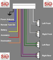 how to hardwire a car stereo ehow standard automobile audio wiring diagram