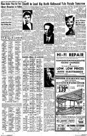 Valley News from Van Nuys, California on December 4, 1960 · Page 42