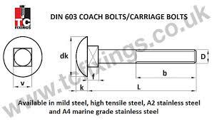 Carriage Bolt Sizes Chart Coach Bolts Technical Info