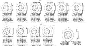 How To Measure Brake Disc Diameter