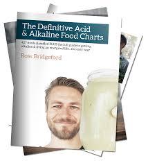 Best Alkaline Food Chart Free Alkaline Food Charts