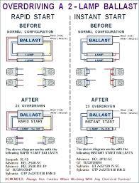4 lamp t5 wiring diagram wiring diagram co1 4 lamp t5 ballast wiring diagram sample tube led 54 watt howstrange wiring diagram for t5