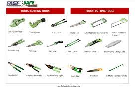 mechanic tools names. mechanic tools · cutting names m