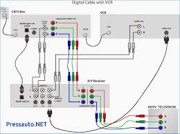 tv wiring systems wiring diagram structure wiring diagrams of tv and home stereo components av surround tv wiring systems