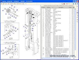 tcm fork lift parts manual basic instruction manual \u2022 tcm forklift wiring diagram tcm fork lift parts manual data wiring diagrams u2022 rh 207 246 69 74 tcm forklift parts manual pdf tcm forklifts dealers