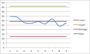 Control Chart Excel Margarethaydon Com