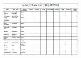 Chore Chart Templates Free Printable Chore List Spreadsheet Magdalene Project Org