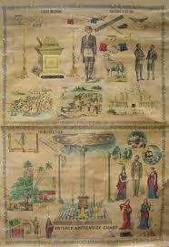 Masonic Degree Chart Masters_carpet_by_sherer