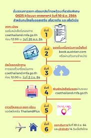 Royal Thai Embassy Vienna - Posts