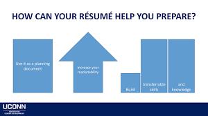 UConn Center for Career Development Resume Writing Assignment
