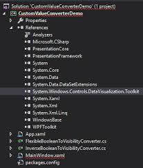 Missing System Windows Controls Datavisualization Charting