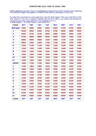 Zulu Time To Local Time Conversion Chart Printable Pdf Download