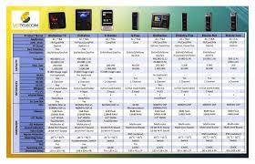 Suprema Visitelecom Information Communication