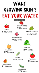 Want Glowing Skin Eat Your Water Food For Glowing Skin