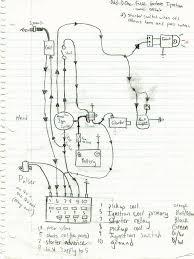 suzuki savage wiring diagram wiring diagram load suzukisavage com working bobber wiring diagram suzuki savage ls650 wiring diagram suzuki savage wiring diagram