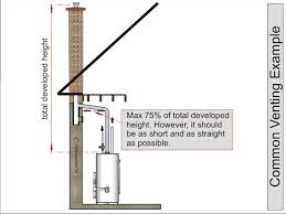 water heater vent pipe example developed height